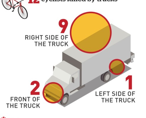 cyclist-truck-deaths-montreal